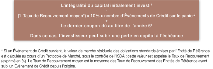 remboursement du capital Adequity Corporate 2018